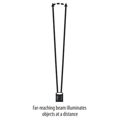 argo-beam-diagram