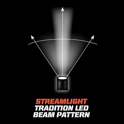 polystinger-led-beam-angle