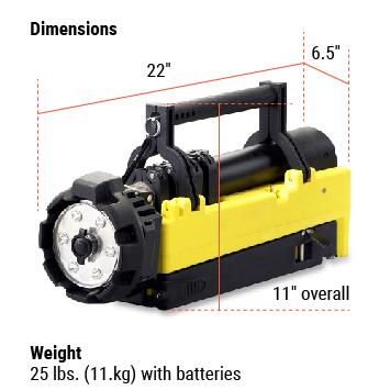 PortSceneLight_dimensions