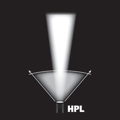 stinger-hpl_beam-chart